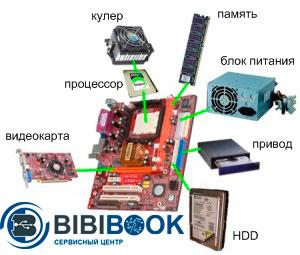 remont-kompyuterov-bibirevo1