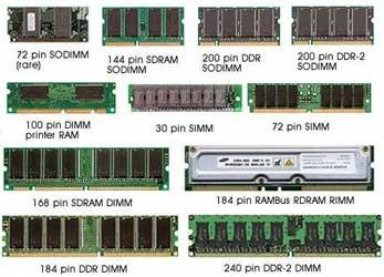 repasovane-pamate-RAM